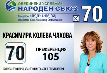 Красимира Чахова