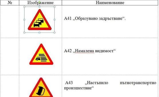 Въвеждат 8 нови знака по пътищата