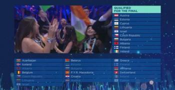 България на финала на Евровизия
